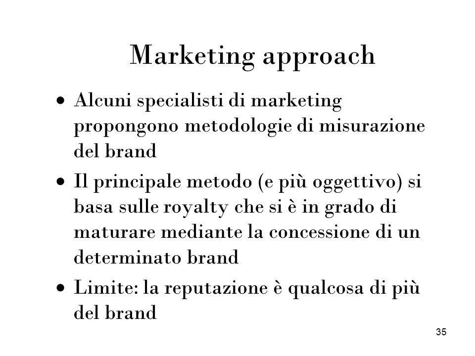 Marketing approach Alcuni specialisti di marketing propongono metodologie di misurazione del brand.