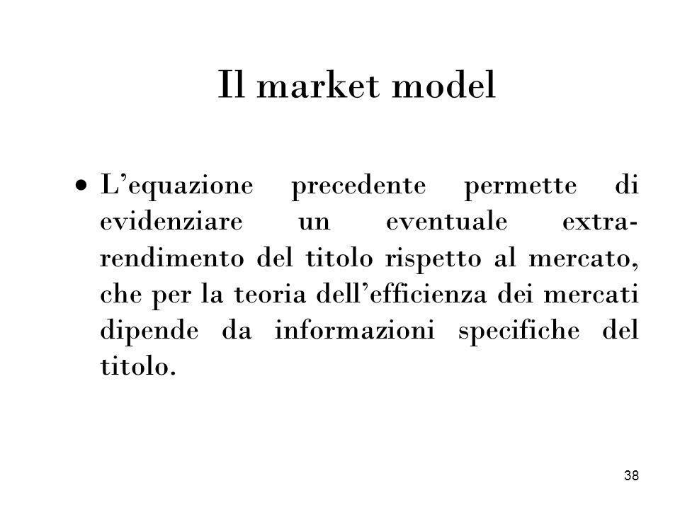 Il market model