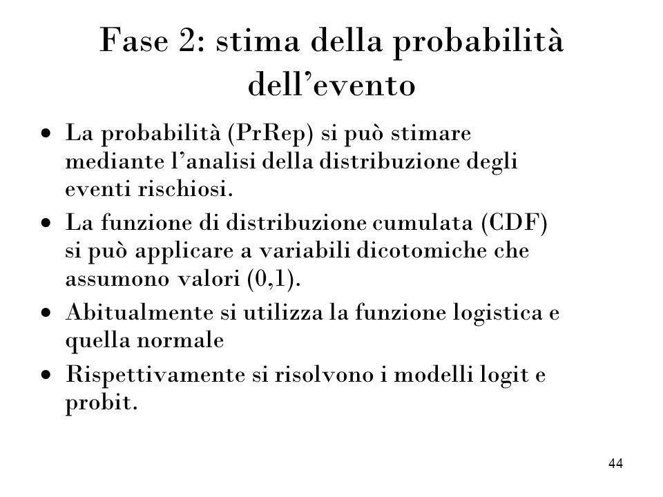 Fase 2: stima della probabilità dell'evento