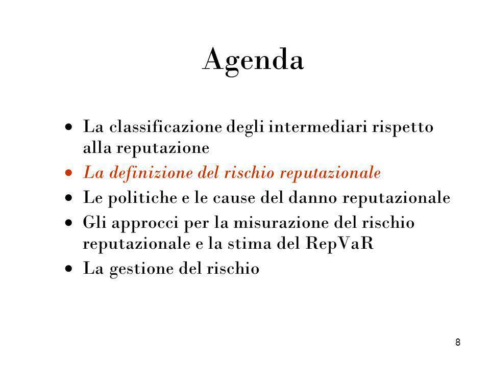 Agenda La classificazione degli intermediari rispetto alla reputazione
