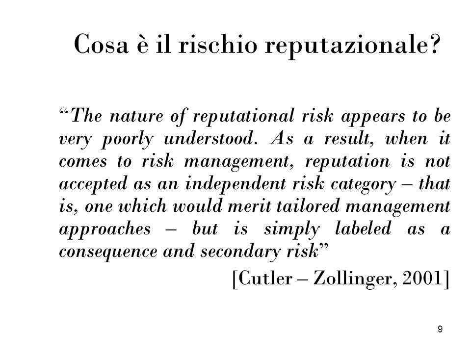 Cosa è il rischio reputazionale