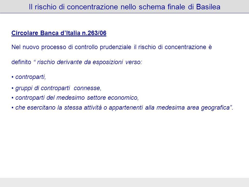 Il rischio di concentrazione nello schema finale di Basilea