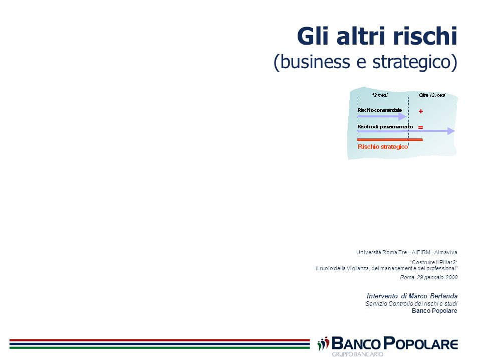 Gli altri rischi (business e strategico) Intervento di Marco Berlanda