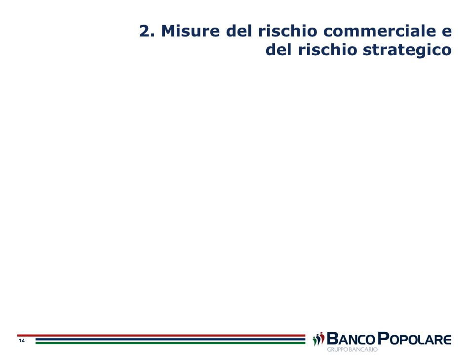 2. Misure del rischio commerciale e del rischio strategico