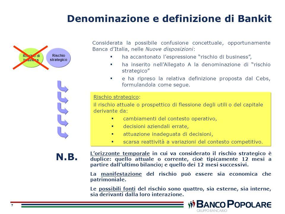 Denominazione e definizione di Bankit