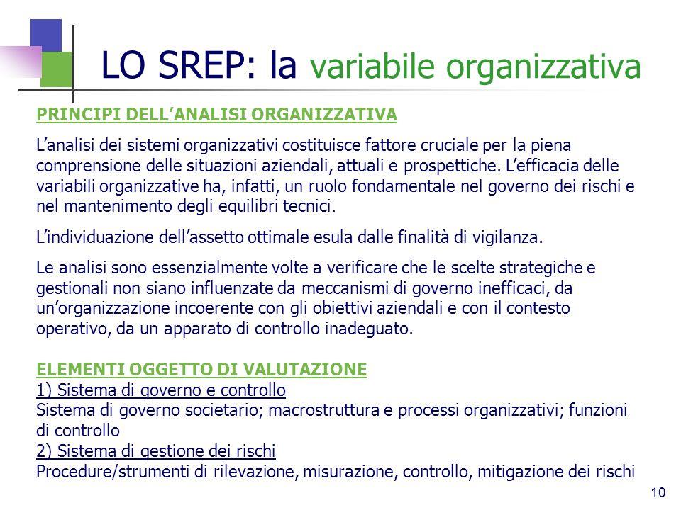 LO SREP: la variabile organizzativa