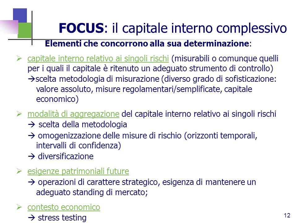 FOCUS: il capitale interno complessivo
