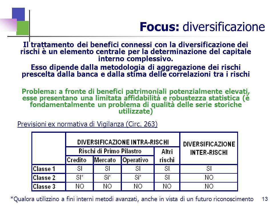 Focus: diversificazione