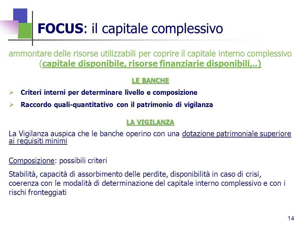FOCUS: il capitale complessivo