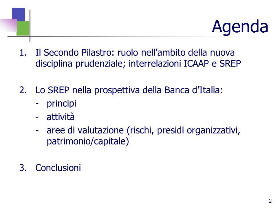 Agenda 1. Il Secondo Pilastro: ruolo nell'ambito della nuova disciplina prudenziale; interrelazioni ICAAP e SREP.