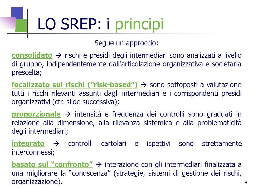 LO SREP: i principi Segue un approccio: