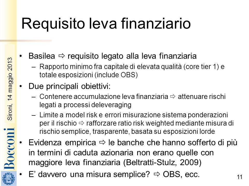 Requisito leva finanziario