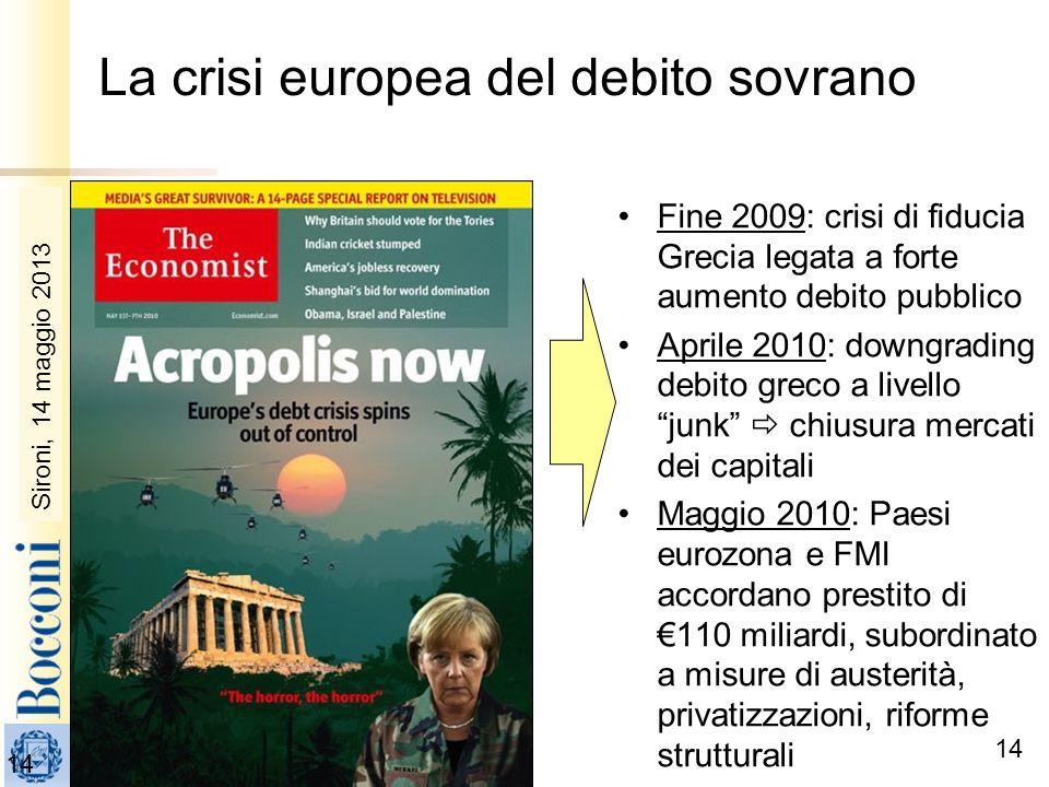 La crisi europea del debito sovrano