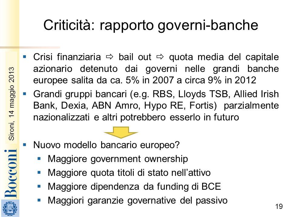 Criticità: rapporto governi-banche