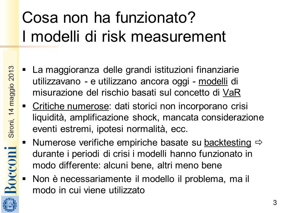 Cosa non ha funzionato I modelli di risk measurement
