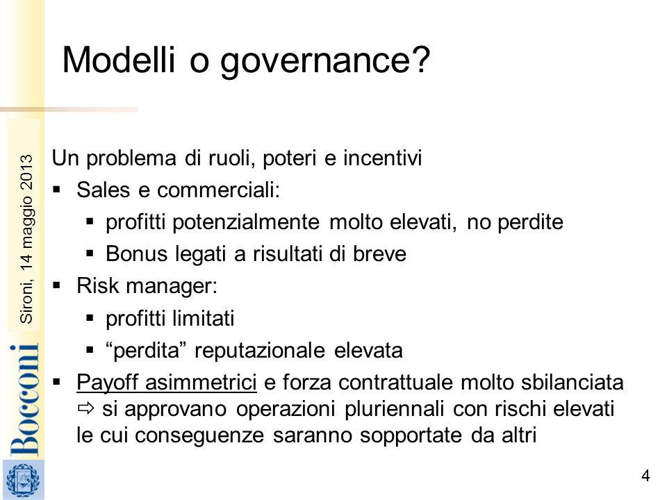 Modelli o governance Un problema di ruoli, poteri e incentivi