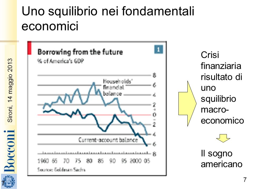 Uno squilibrio nei fondamentali economici