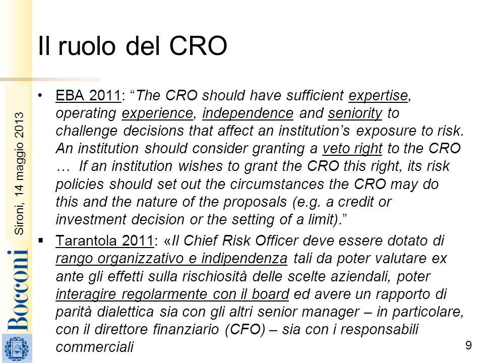 Il ruolo del CRO