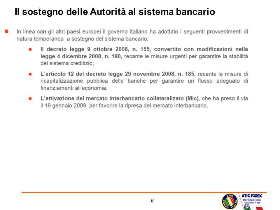 Il sostegno delle Autorità al sistema bancario