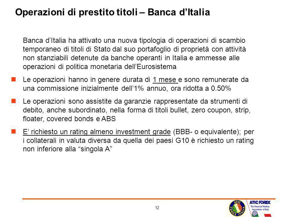 Operazioni di prestito titoli – Banca d'Italia