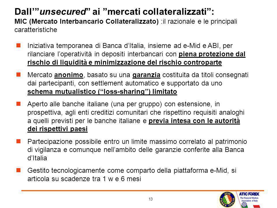 Dall' unsecured ai mercati collateralizzati : MIC (Mercato Interbancario Collateralizzato) :il razionale e le principali caratteristiche