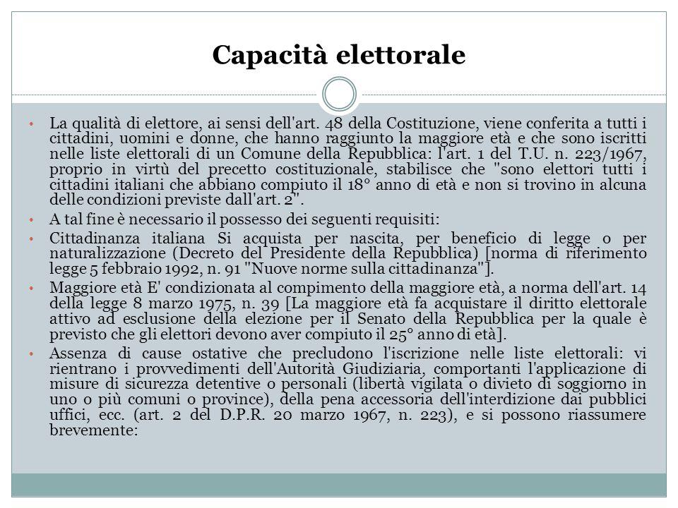 Capacità elettorale