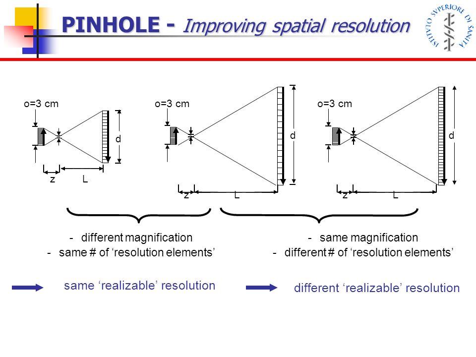PINHOLE - Improving spatial resolution