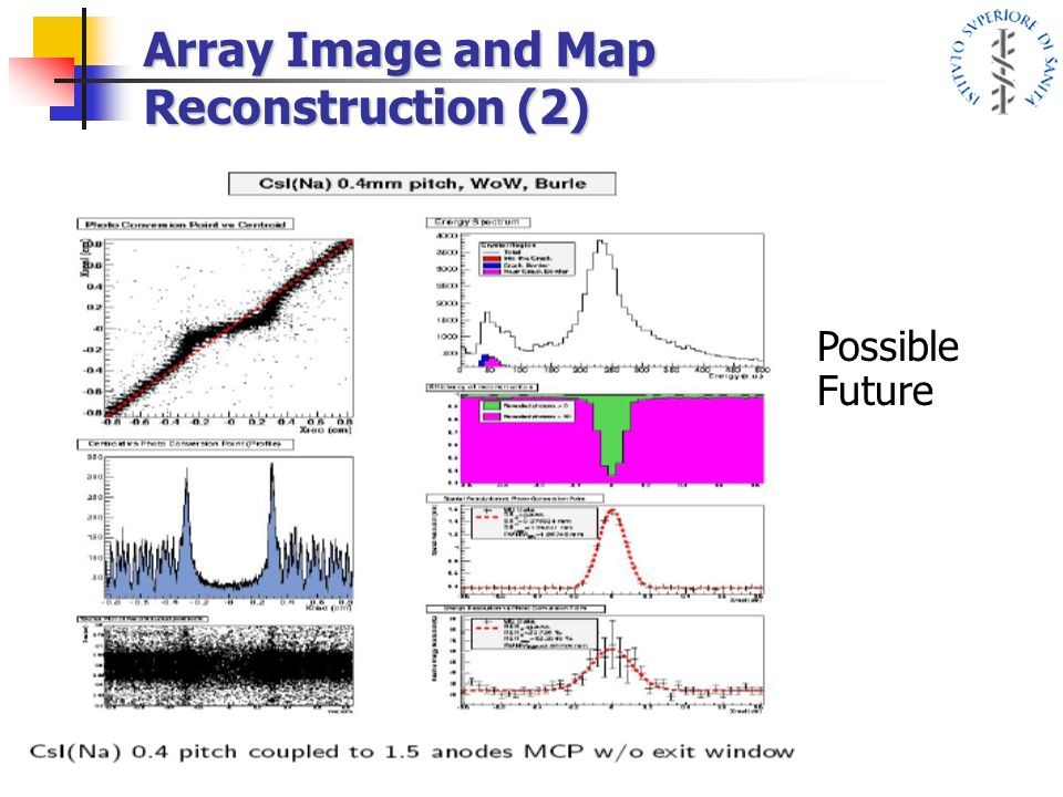 Array Image and Map Reconstruction (2)