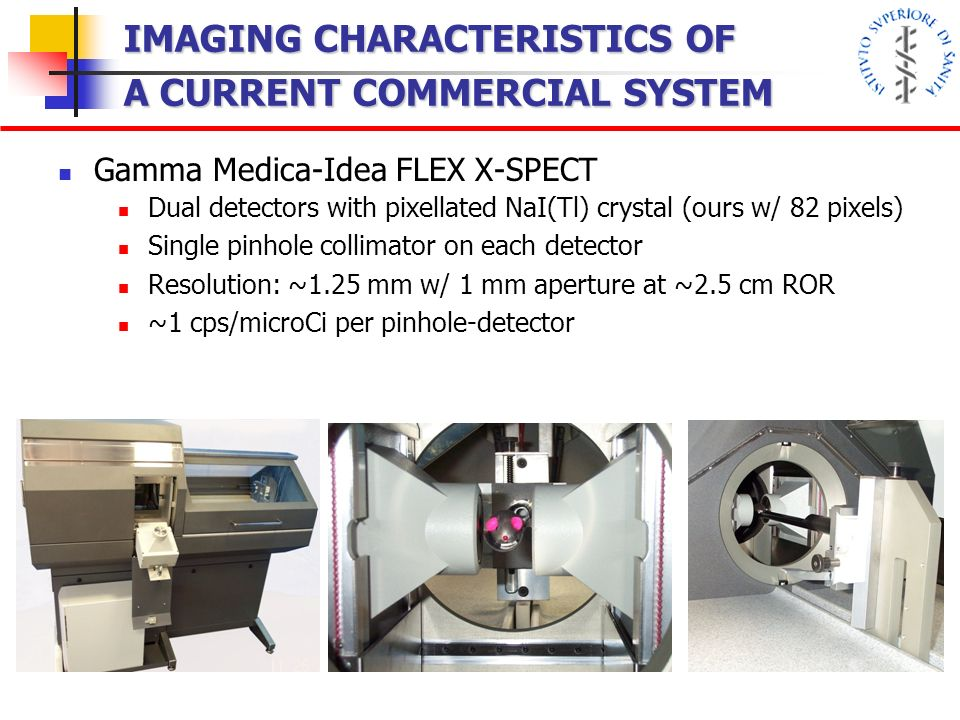 IMAGING CHARACTERISTICS OF A CURRENT COMMERCIAL SYSTEM