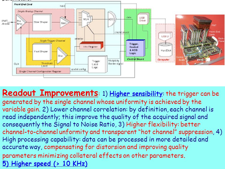 Readout Improvements: 1) Higher sensibility: the trigger can be generated by the single channel whose uniformity is achieved by the variable gain. 2) Lower channel correlation: by definition, each channel is read independently; this improve the quality of the acquired signal and consequently the Signal to Noise Ratio, 3) Higher flexibility: better channel-to-channel unformity and transparent hot channel suppression, 4) High processing capability: data can be processed in more detailed and accurate way, compensating for distorsion and improving quality parameters minimizing collateral effects on other parameters.