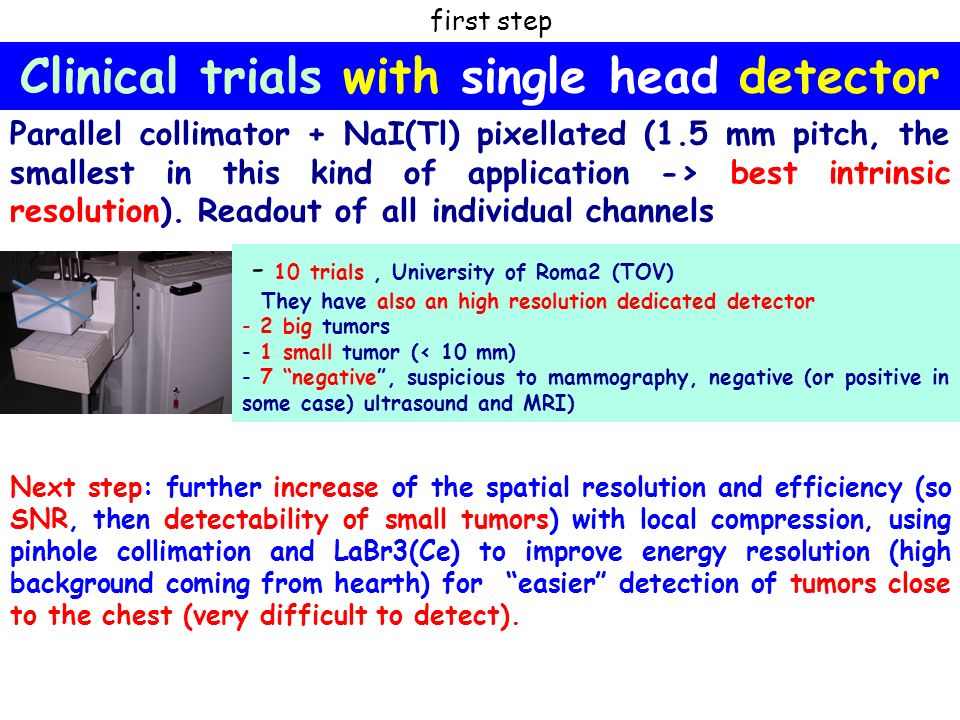 Clinical trials with single head detector