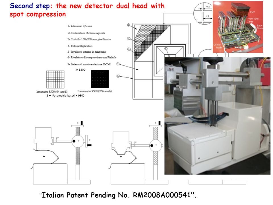 Second step: the new detector dual head with spot compression