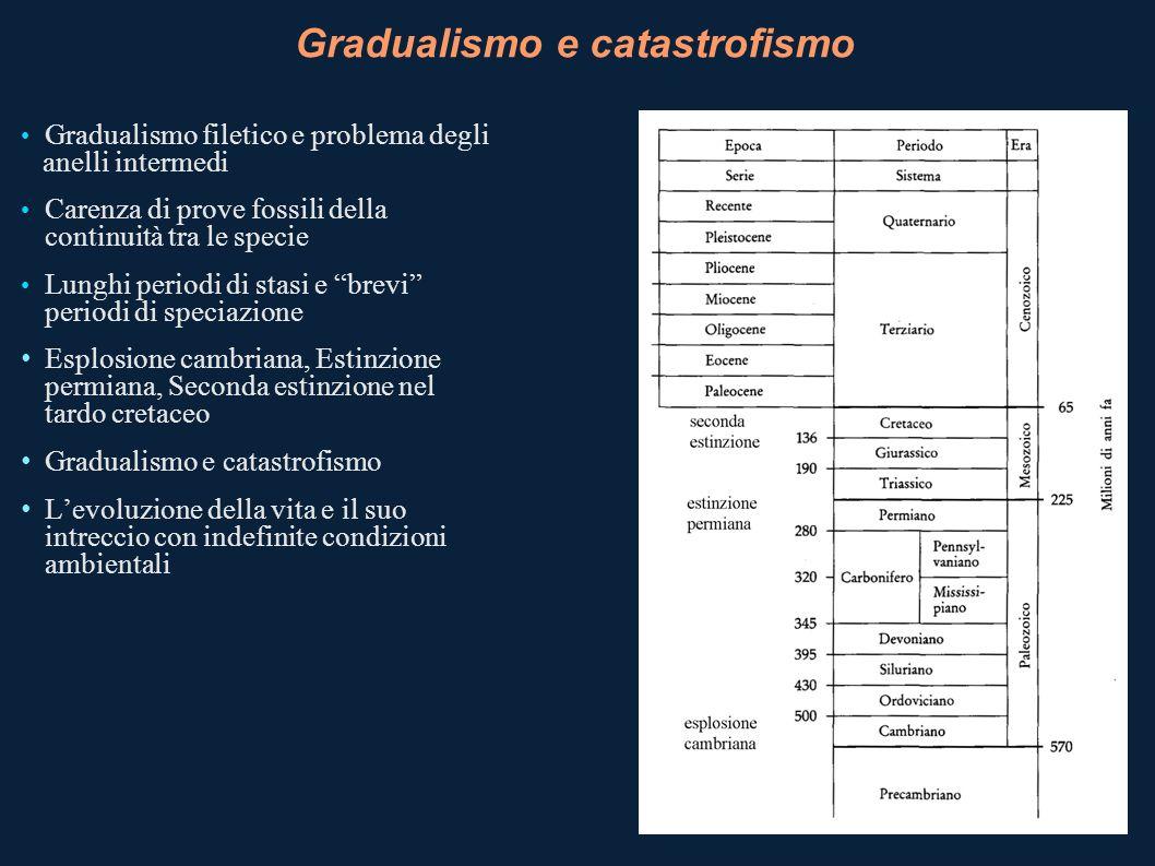 Gradualismo e catastrofismo