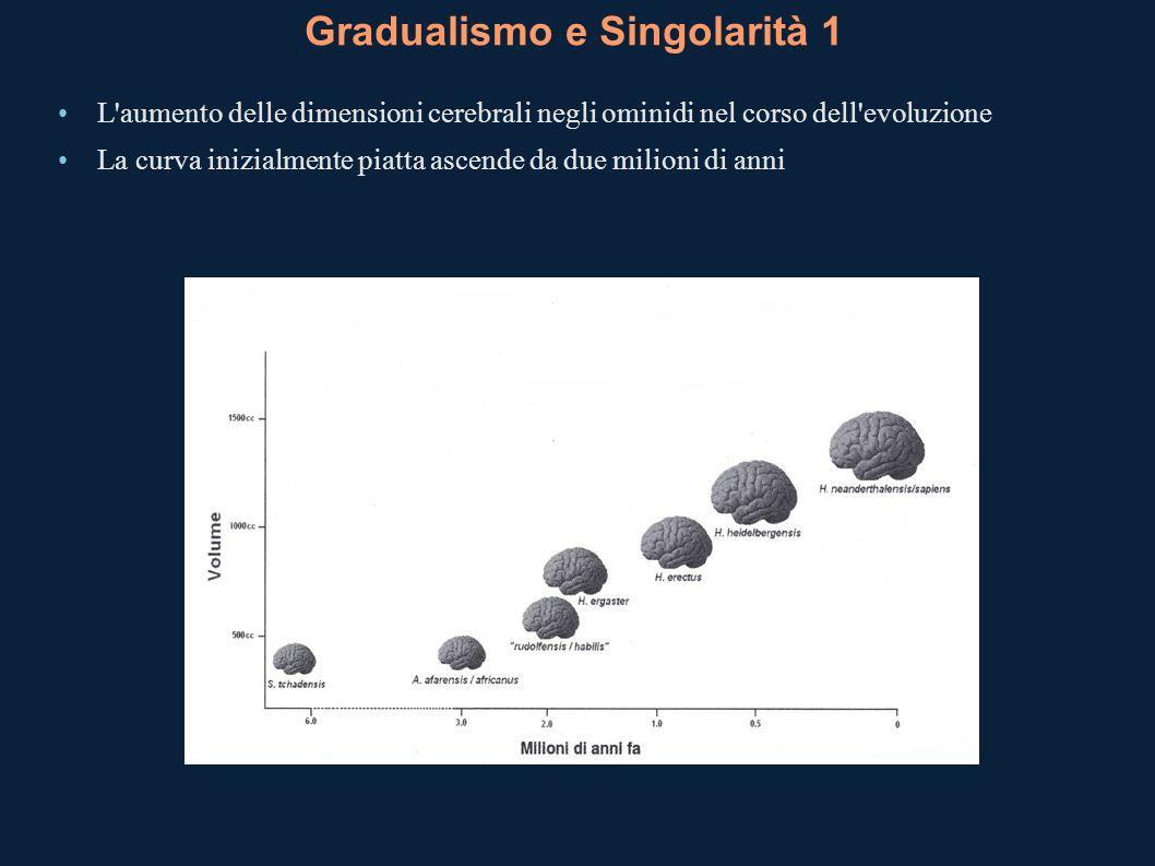 Gradualismo e Singolarità 1
