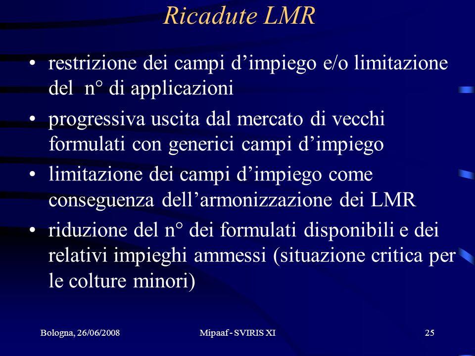 Ricadute LMR restrizione dei campi d'impiego e/o limitazione del n° di applicazioni.