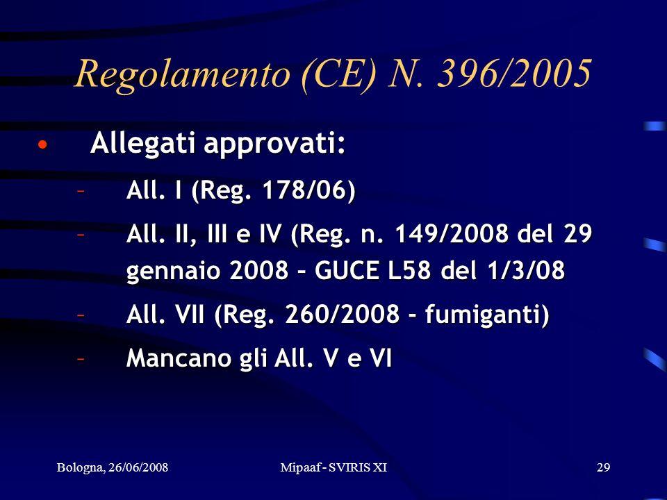 Regolamento (CE) N. 396/2005 Allegati approvati: All. I (Reg. 178/06)