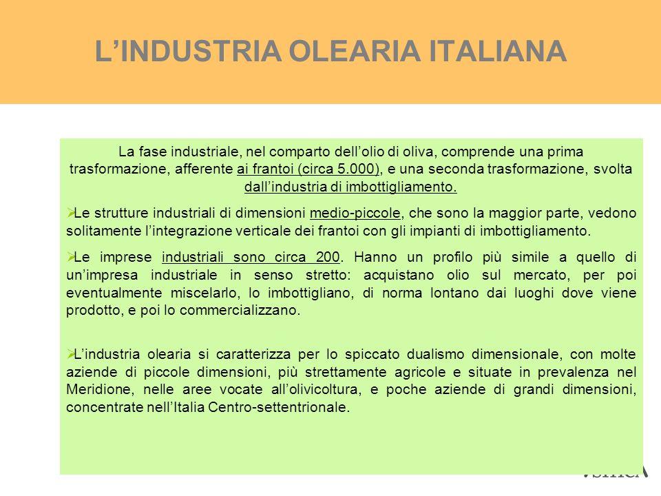 L'INDUSTRIA OLEARIA ITALIANA