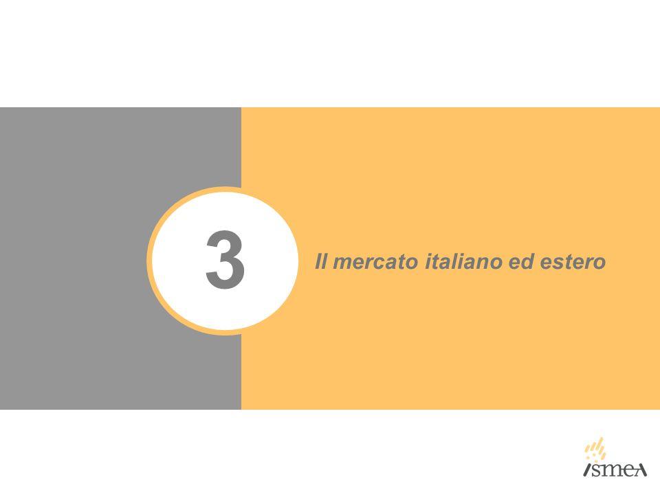 3 Il mercato italiano ed estero