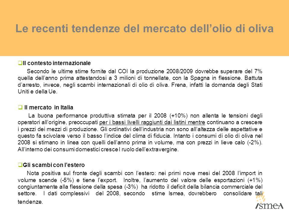 Le recenti tendenze del mercato dell'olio di oliva