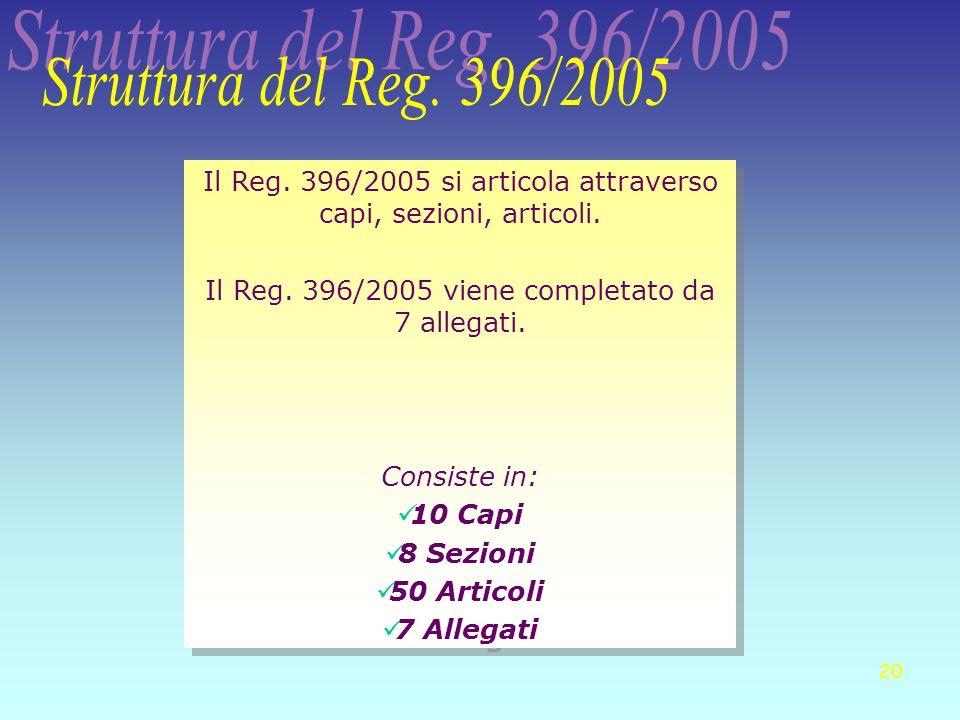 Struttura del Reg. 396/2005 Il Reg. 396/2005 si articola attraverso capi, sezioni, articoli. Il Reg. 396/2005 viene completato da 7 allegati.