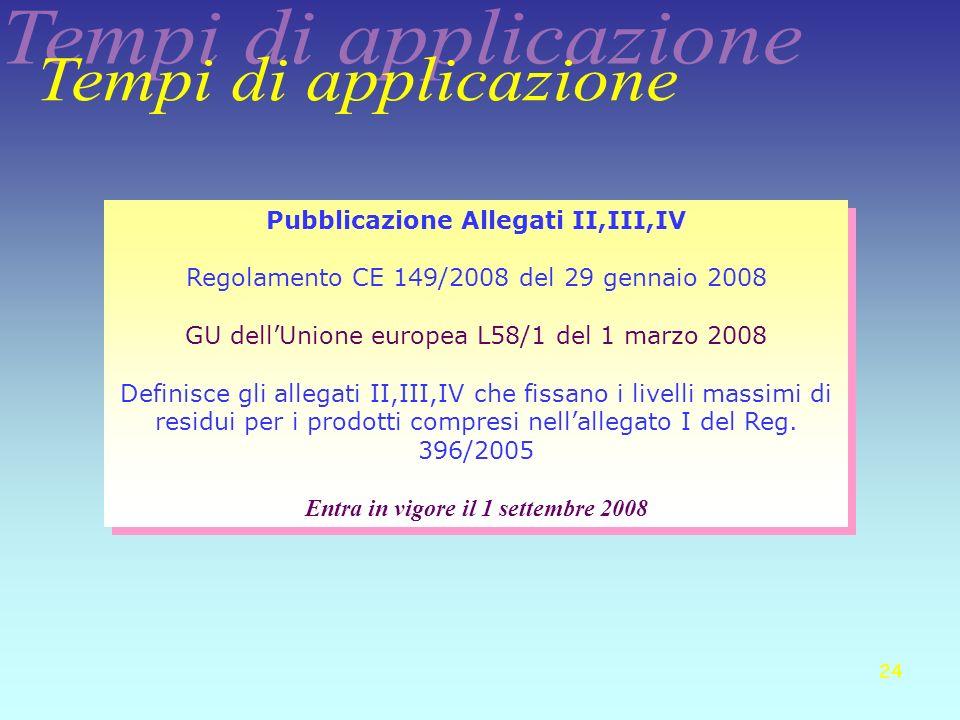 Pubblicazione Allegati II,III,IV Entra in vigore il 1 settembre 2008