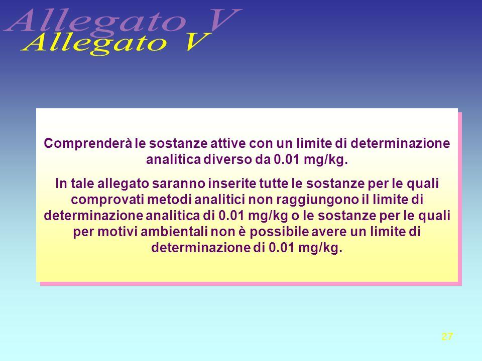 Allegato V Comprenderà le sostanze attive con un limite di determinazione analitica diverso da 0.01 mg/kg.