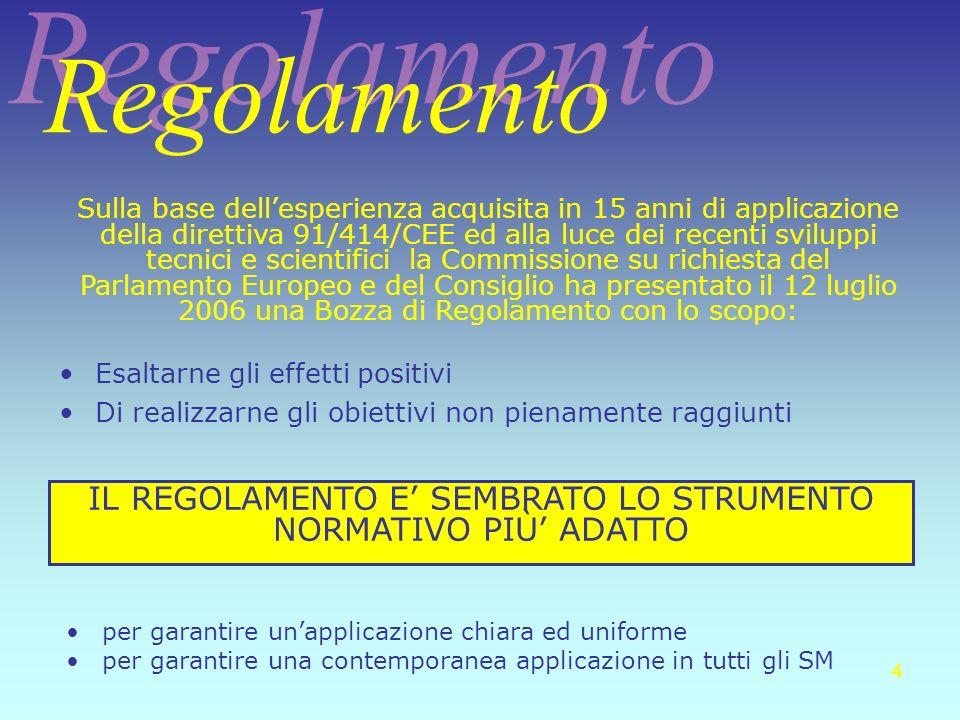 IL REGOLAMENTO E' SEMBRATO LO STRUMENTO NORMATIVO PIÙ' ADATTO
