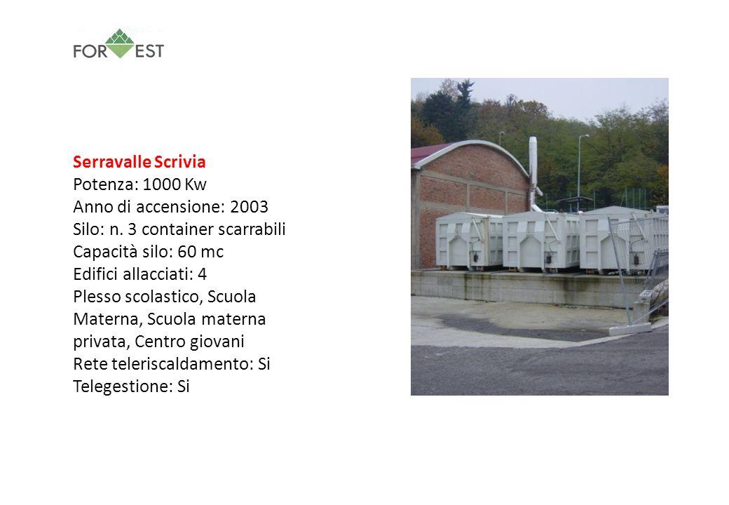 Serravalle Scrivia Potenza: 1000 Kw. Anno di accensione: 2003. Silo: n. 3 container scarrabili. Capacità silo: 60 mc.