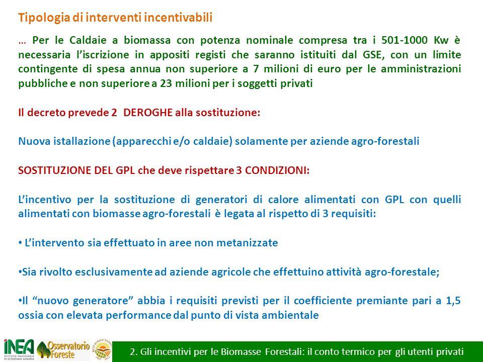Tipologia di interventi incentivabili