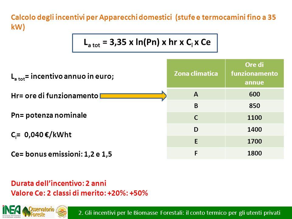 La tot = 3,35 x ln(Pn) x hr x Ci x Ce Ore di funzionamento annue