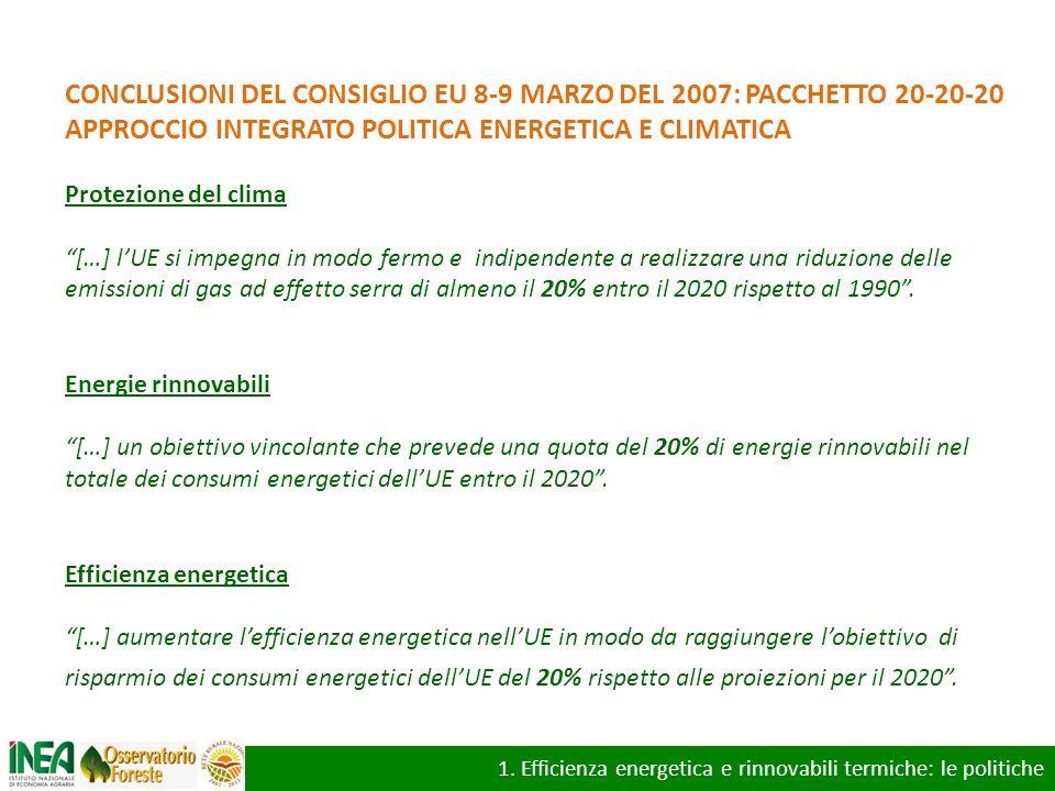 CONCLUSIONI DEL CONSIGLIO EU 8-9 MARZO DEL 2007: PACCHETTO 20-20-20 APPROCCIO INTEGRATO POLITICA ENERGETICA E CLIMATICA