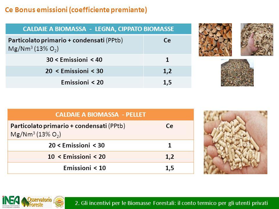 Ce Bonus emissioni (coefficiente premiante)