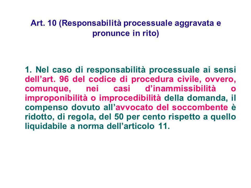 Art. 10 (Responsabilità processuale aggravata e pronunce in rito)