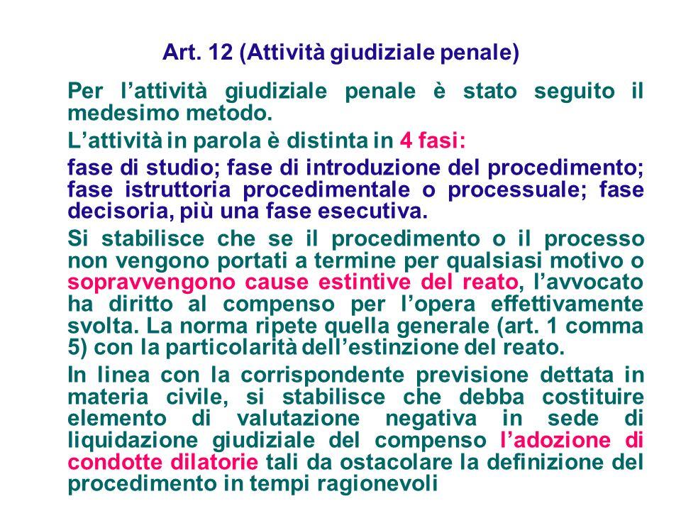 Art. 12 (Attività giudiziale penale)
